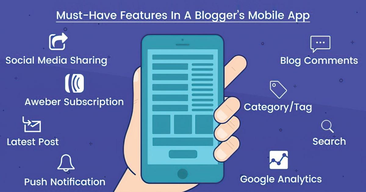 Best Blogging Trend