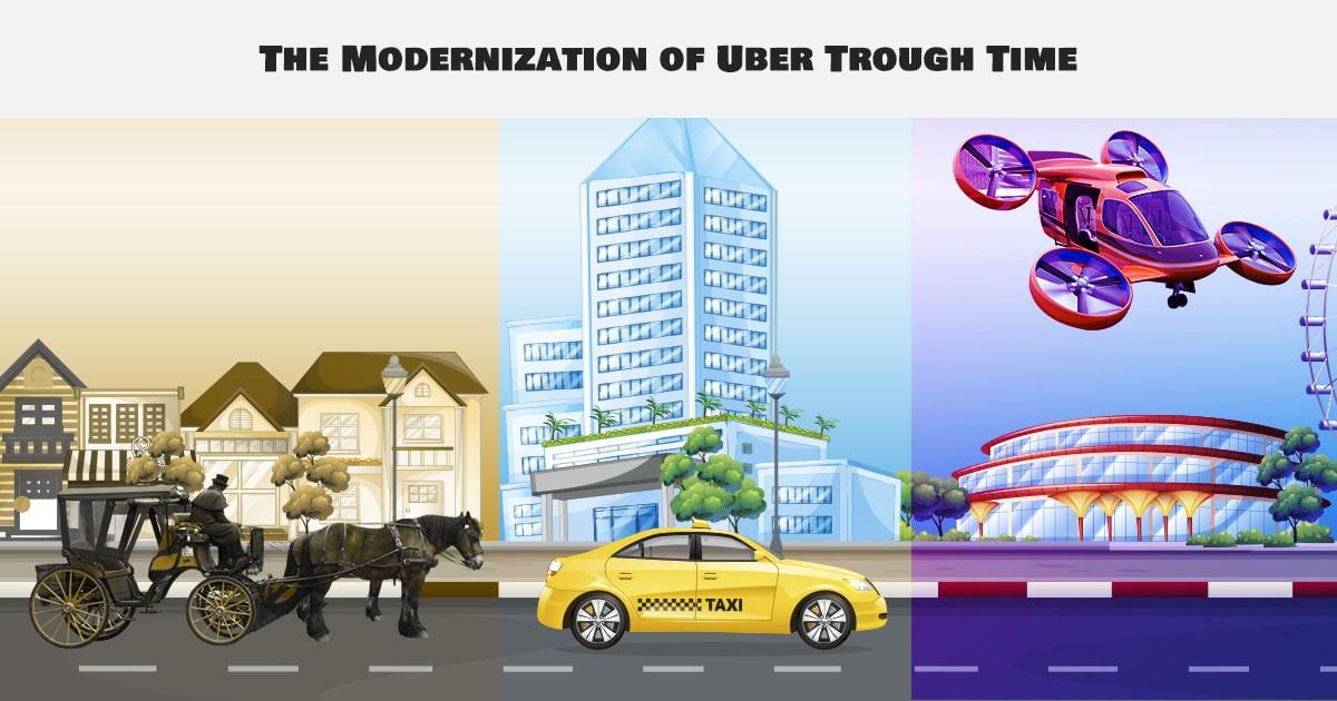 On Demand Uber Business Model