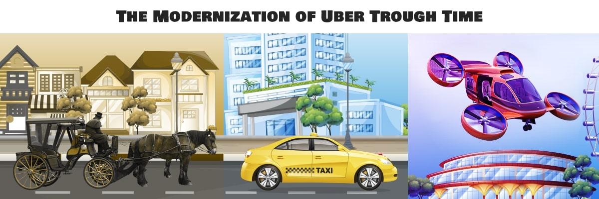Uber Business Model Statistics