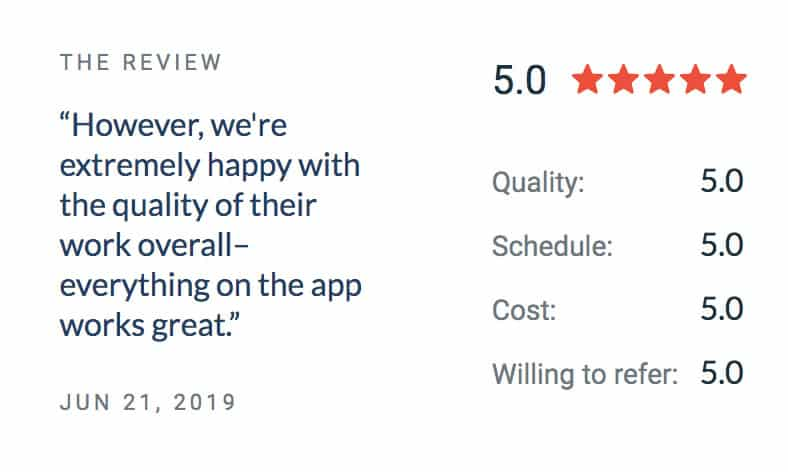 best rating review clutch