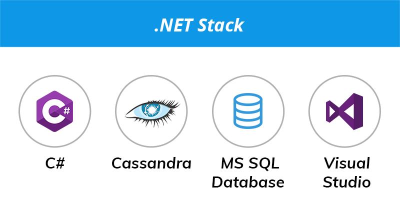 ASP NET Stack