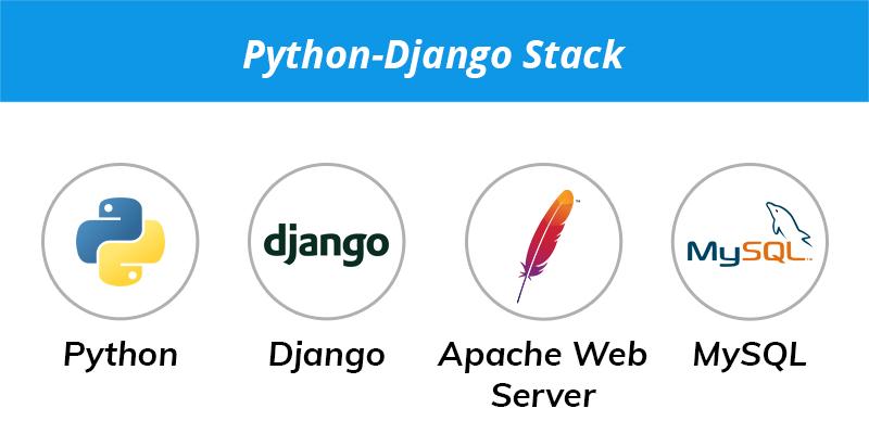 Python Django Stack