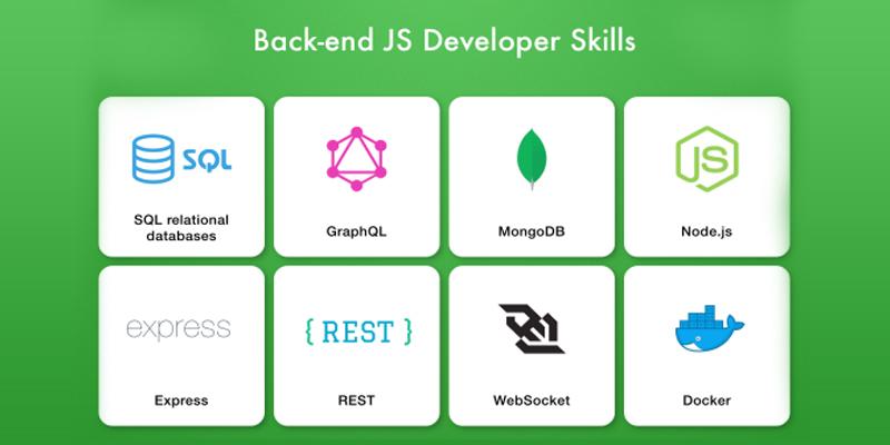 Back end JS Developer Skills