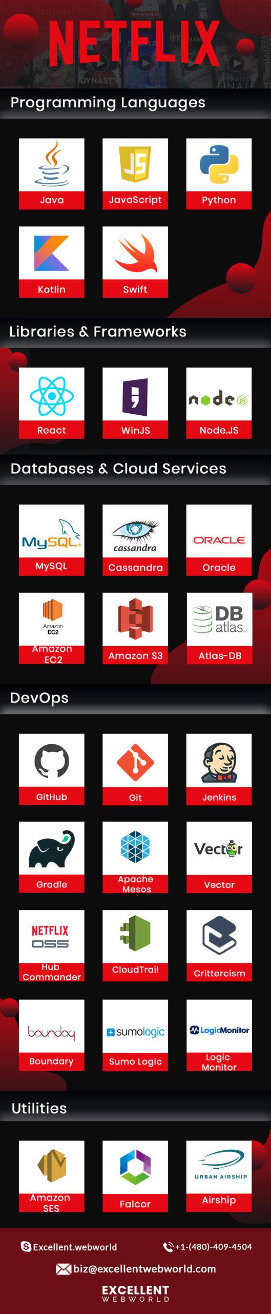netflix tech stack