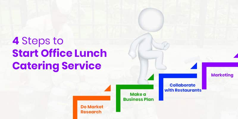 make online office food delivery business