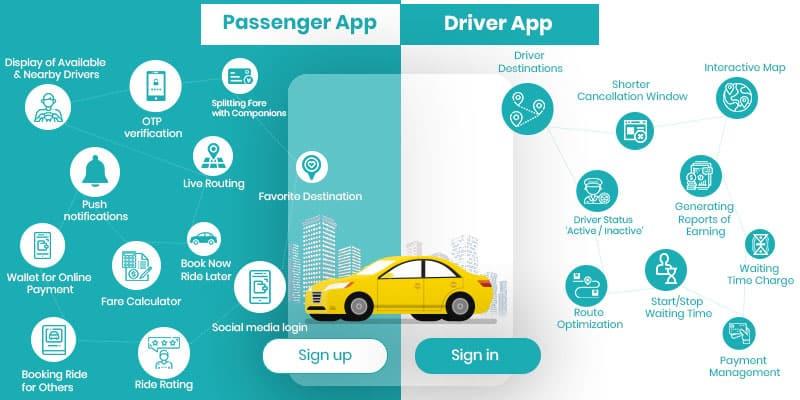 uber like driver passenger app