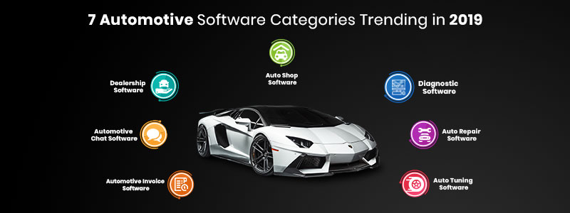 Best Automotive Software Categories