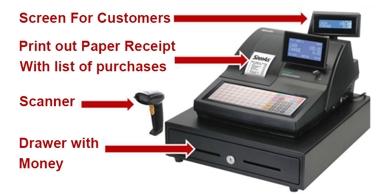 Cash Registers PoS