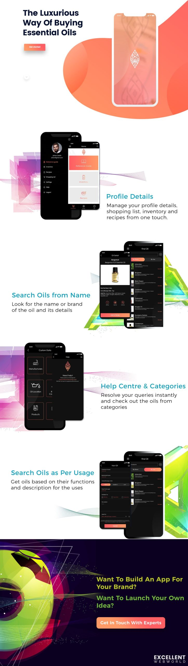 Essentials Oil App Development