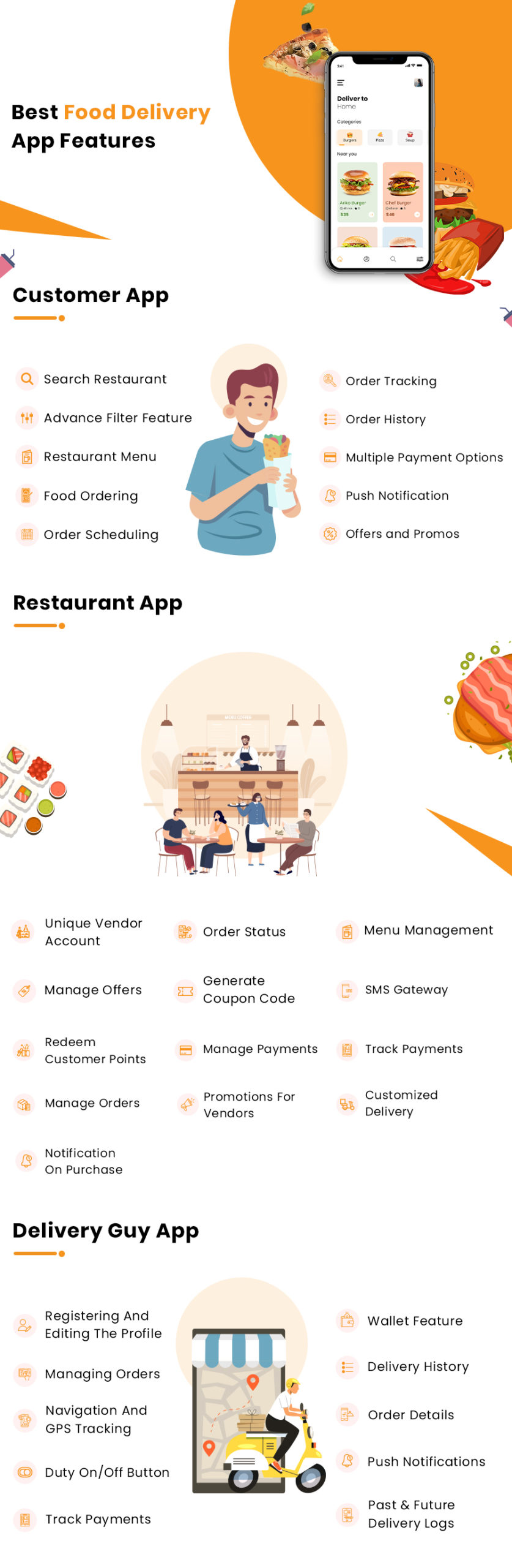best food delivery app features scaled