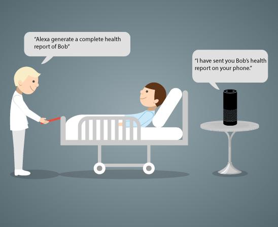 Amazon Alexa for Doctors