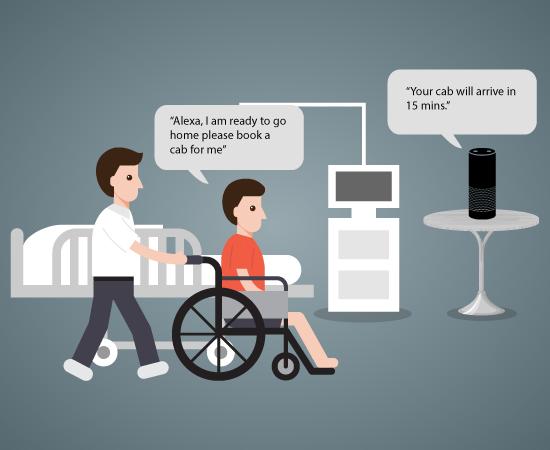 Amazon Alexa for Patients