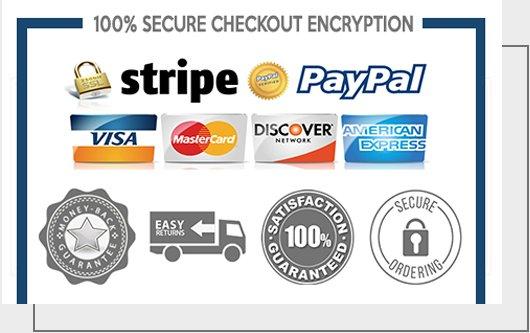 Payment Gateways Safe