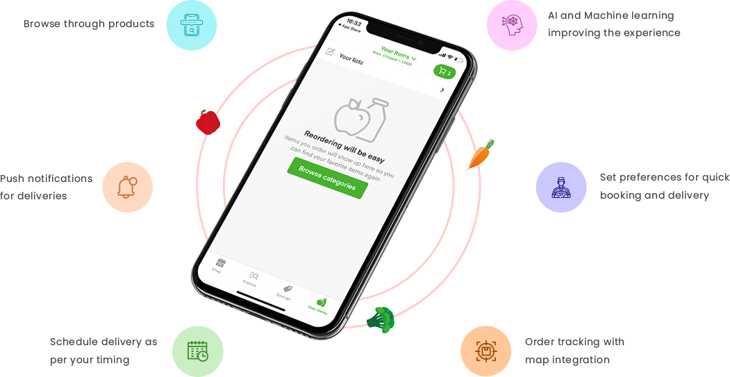 Features of The Instacart App