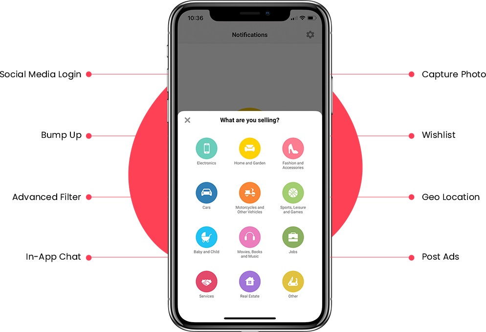 Features of Letgo Application
