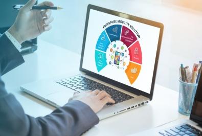 best enterprise mobility solutions