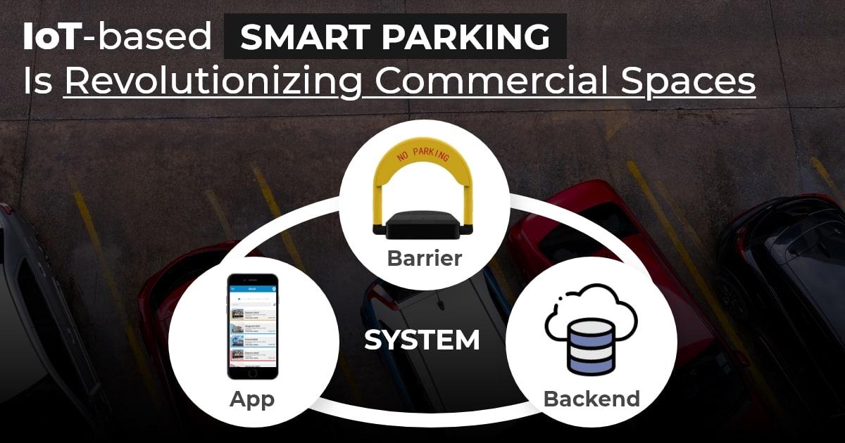Smart Parking System Solutions