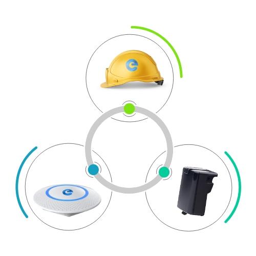 smart helmet for industrie
