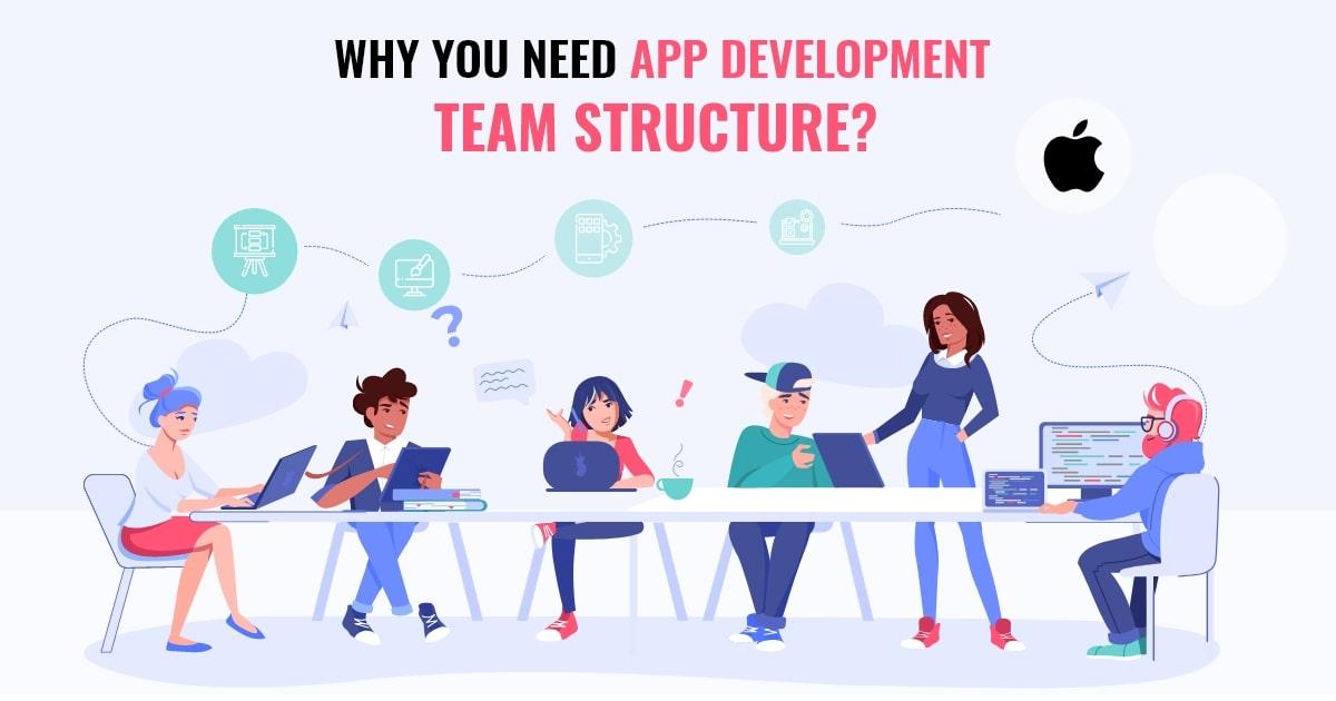 Best App Development Team Structure