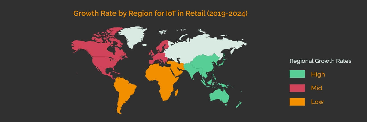 Growth Rate of IoT Adoption in Retail