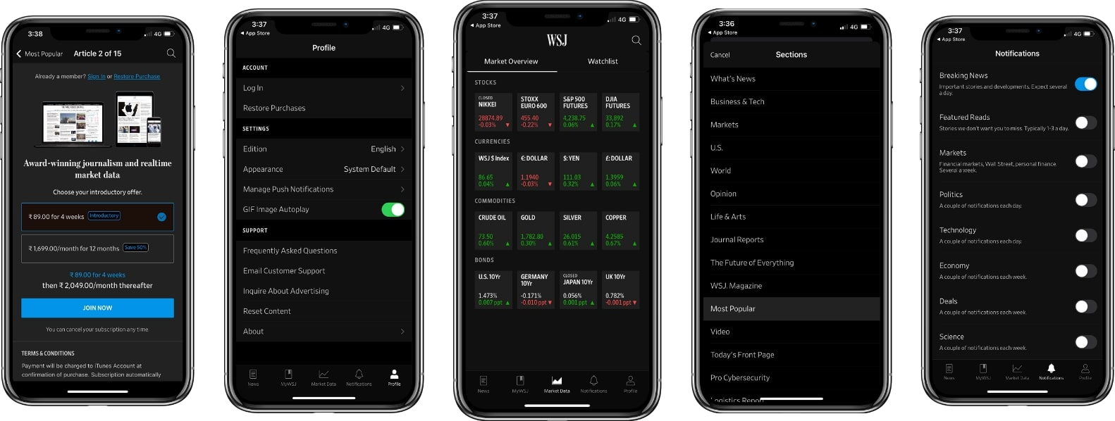 Screenshots of Wall Street Journal App