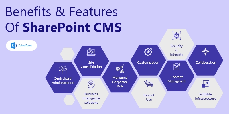 Features of SharePoint CMS