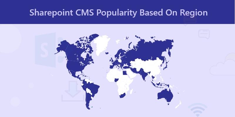 SharePoint CMS Popularity based on region