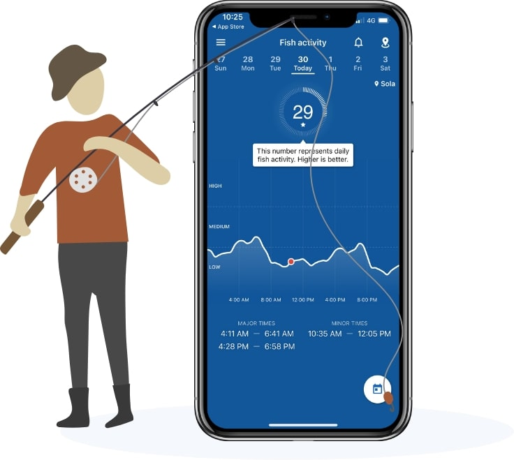 app like fishing points
