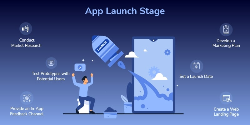 top app launch stage
