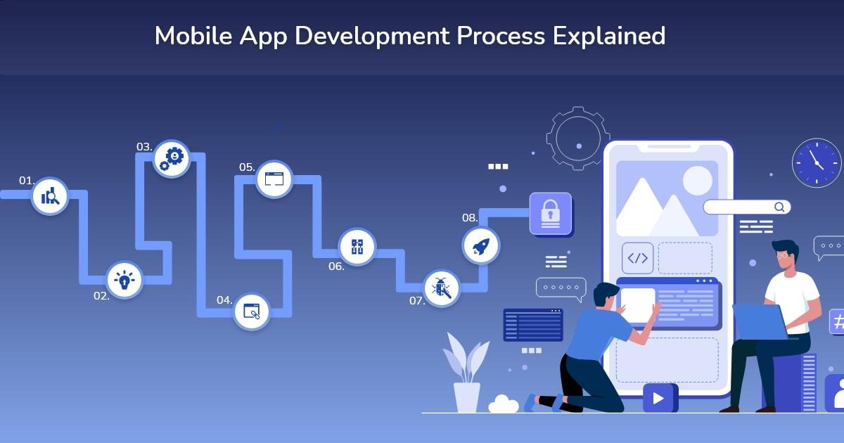 App Development Process Steps
